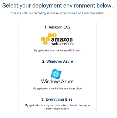Deploys quickly to Amazon EC2, Windows Azure, or your own servers